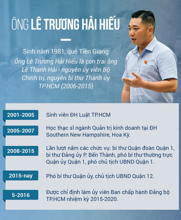 Kỷ luật ông Lê Trương Hải Hiếu - Ảnh 2.
