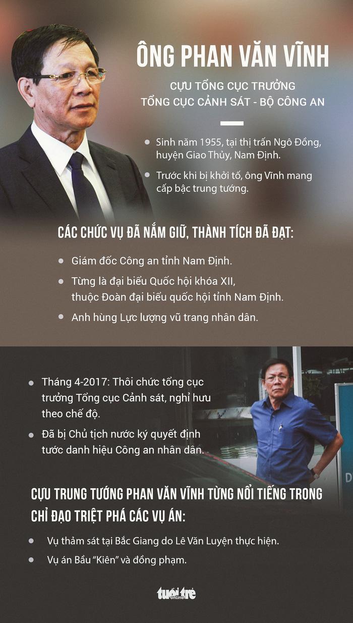 Ông Phan Văn Vĩnh từng chỉ đạo phá nhiều chuyên án lớn - Ảnh 4.