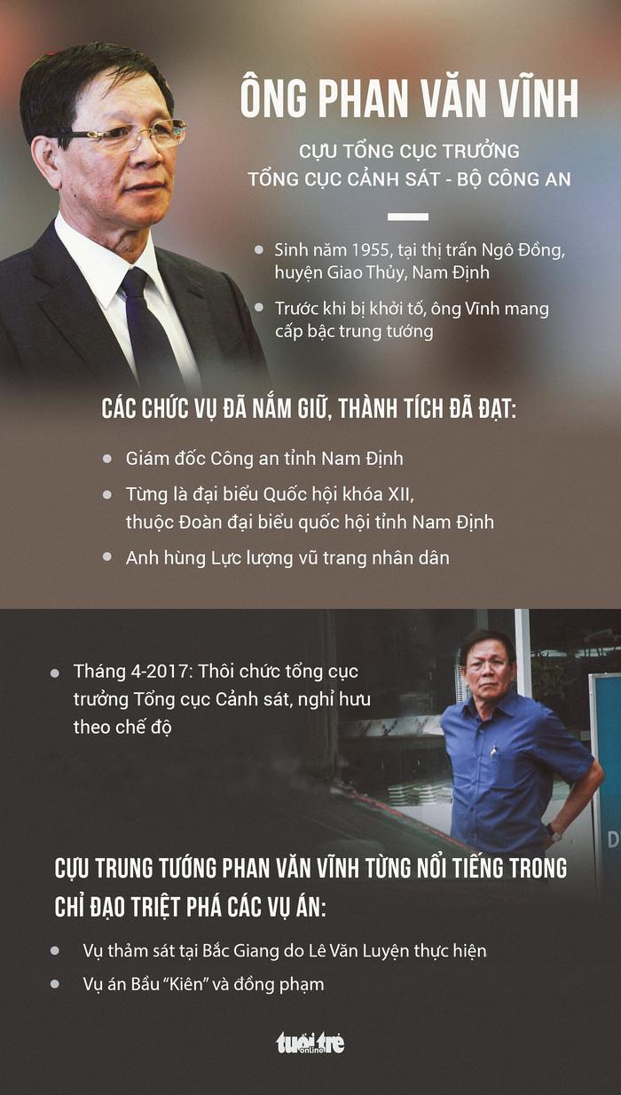 Khởi tố nguyên Tổng cục trưởng Tổng cục Cảnh sát Phan Văn Vĩnh - Ảnh 2.