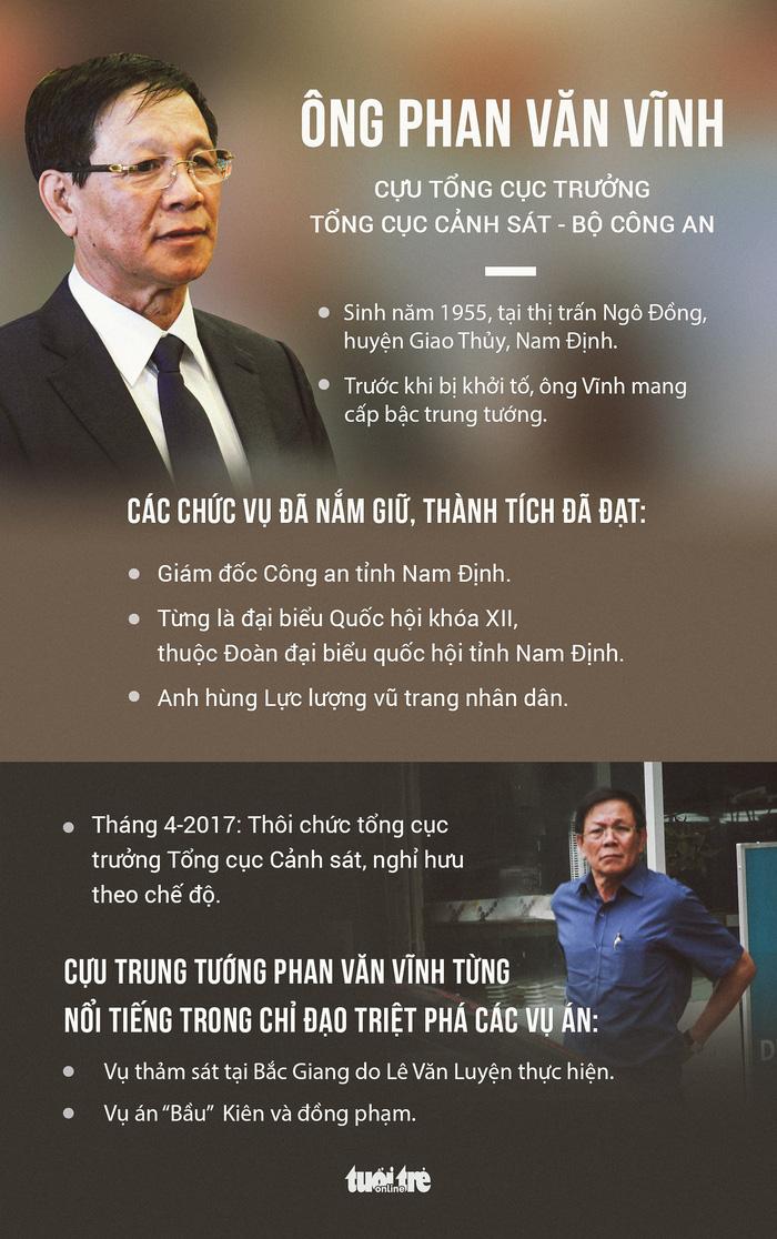 Khởi tố cựu tổng cục trưởng Tổng cục Cảnh sát Phan Văn Vĩnh - Ảnh 2.