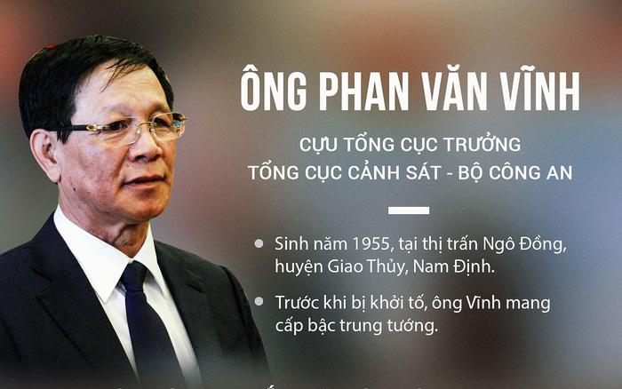 Lý do khiến cựu tổng cục trưởng cảnh sát Phan Văn Vĩnh bị bắt - Ảnh 6.