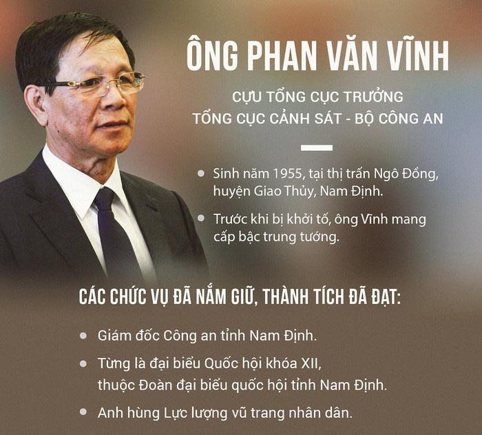 Lý do khiến cựu tổng cục trưởng cảnh sát Phan Văn Vĩnh bị bắt - Ảnh 1.