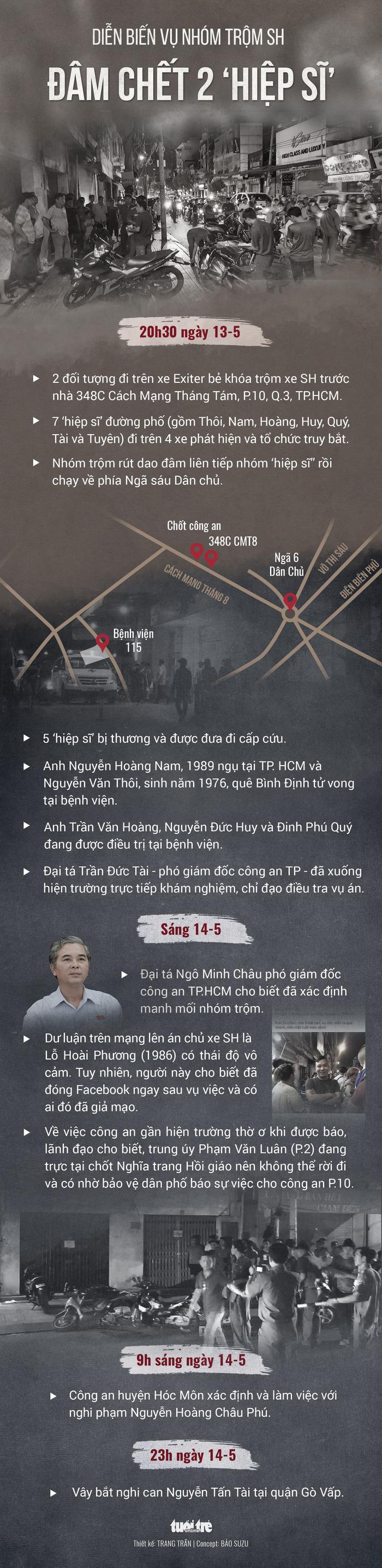 Tướng Phan Anh Minh: Vụ 2 hiệp sĩ là nỗi day dứt của công an TP - Ảnh 2.