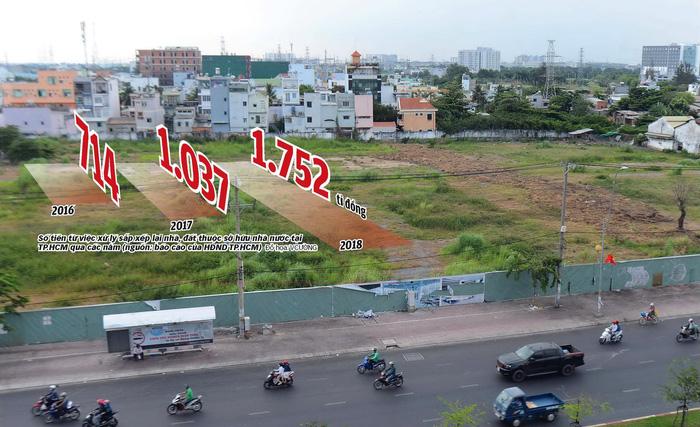 TP.HCM bỏ trống hàng chục khu đất công ngàn tỉ - Ảnh 1.