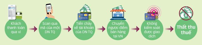 Khách Trung Quốc thanh toán chui qua WeChatPay, AliPay - Ảnh 3.