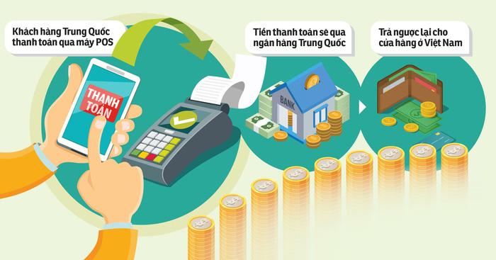 Khách Trung Quốc thanh toán chui qua WeChatPay, AliPay - Ảnh 2.