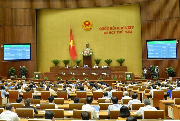 86,86% đại biểu Quốc hội tán thành thông qua Luật an ninh mạng - Ảnh 2.