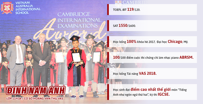 Gặp gỡ học sinh Việt Nam đạt 119/120 điểm TOEFL iBT - Ảnh 1.