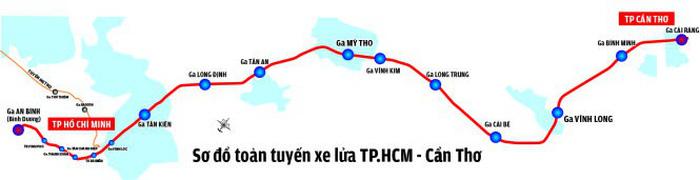 TP.HCM đề xuất đẩy nhanh đầu tư đường sắt TP.HCM - Cần Thơ - Ảnh 1.