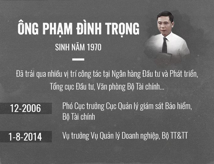 Khởi tố vụ MobiFone mua AVG, bắt tạm giam ông Lê Nam Trà - Ảnh 3.