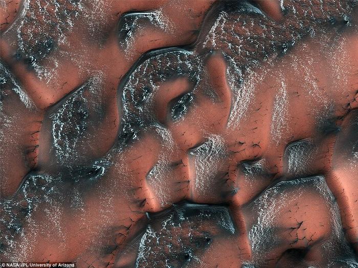 Đụn cát màu xanh bí ẩn trên Sao Hỏa - Ảnh 5.