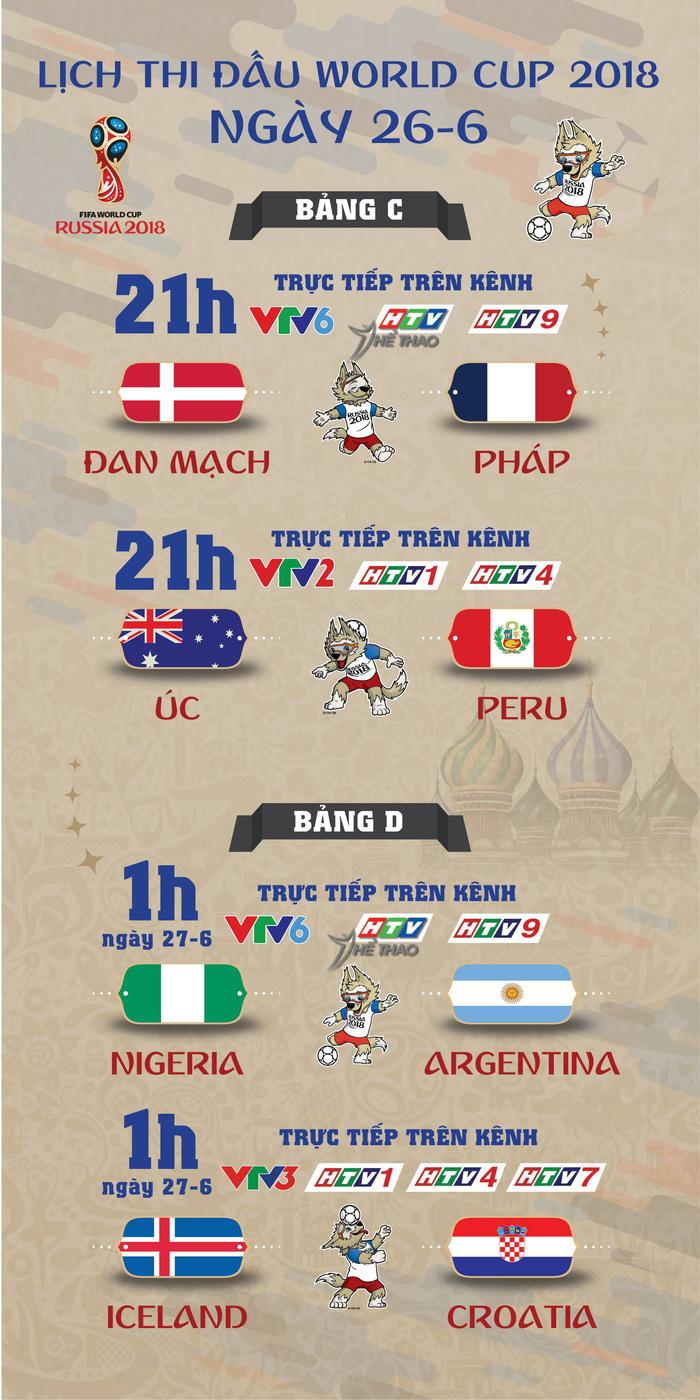 Lịch thi đấu World Cup 2018 ngày thứ ba 26-6 - Ảnh 1.