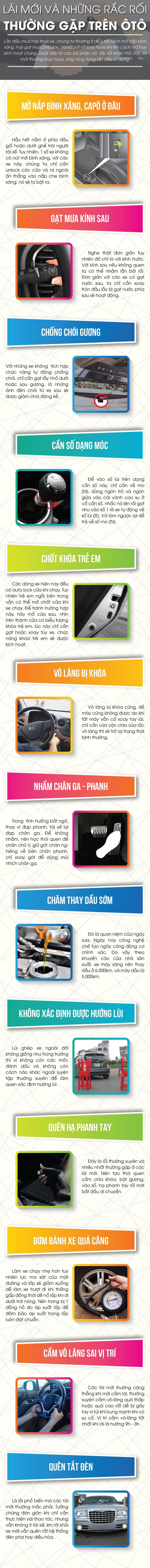 Lái mới và những rắc rối thường gặp trên xe ôtô - Ảnh 1.