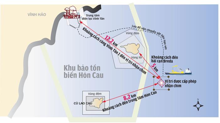 Cần đánh giá kỹ việc nhận chìm 1 triệu m3 vật chất xuống biển Hòn Cau - Ảnh 1.