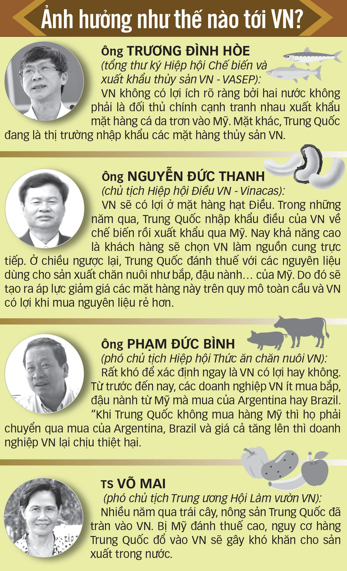 Việt Nam trước cuộc chiến thương mại Mỹ - Trung: Nhiều cơ hội, lắm nguy cơ - Ảnh 4.