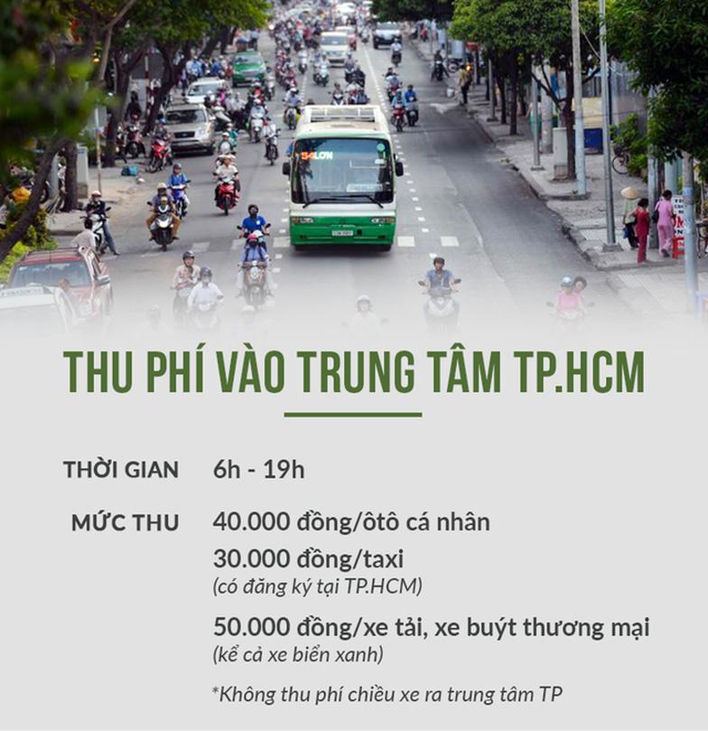 Thu phí ôtô vào trung tâm TP.HCM: Doanh nghiệp lo chi phí tăng - Ảnh 1.