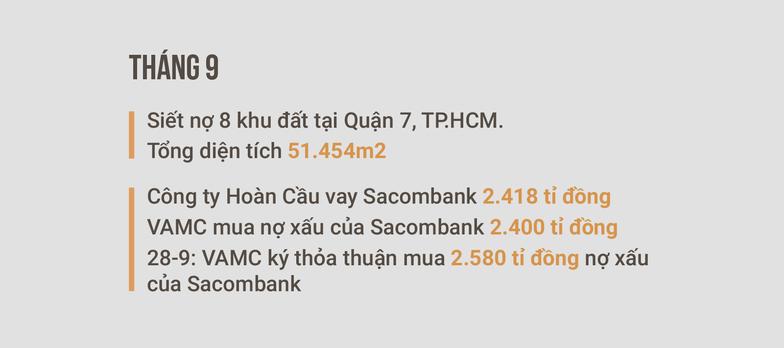 Toàn cảnh mua bán, xử lý nợ xấu của VAMC - Ảnh 3.
