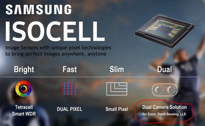 Phần mềm mới của Samsung giúp 'phổ cập' camera kép - Ảnh 1.