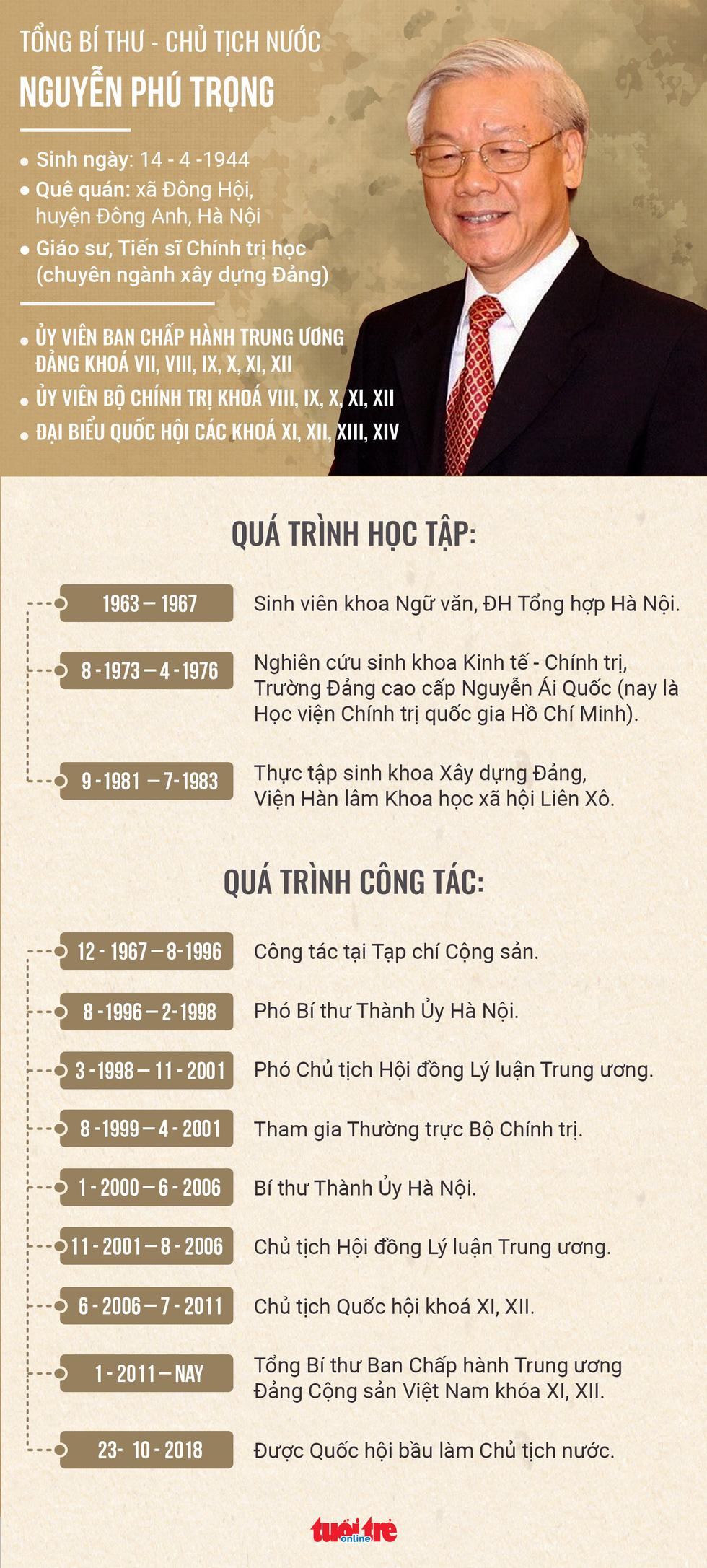 Tân Chủ tịch nước Nguyễn Phú Trọng: Vừa mừng vừa lo - Ảnh 7.