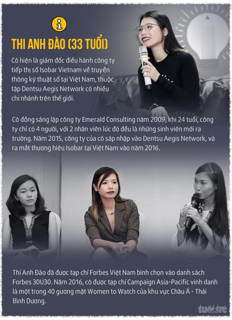 Thi Anh Đào: Không phải cứ mở công ty là thành startup - Ảnh 6.