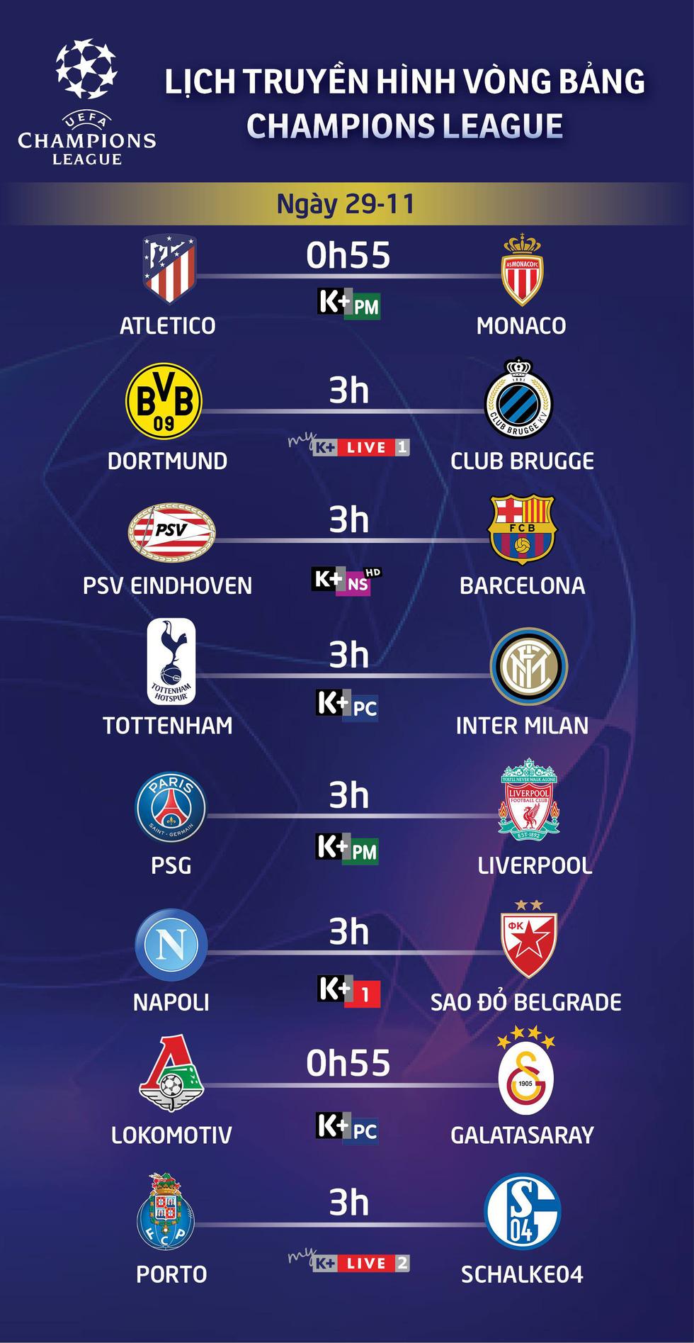 Lịch trực tiếp Champions League: Đại chiến PSG - Liverpool - Ảnh 1.