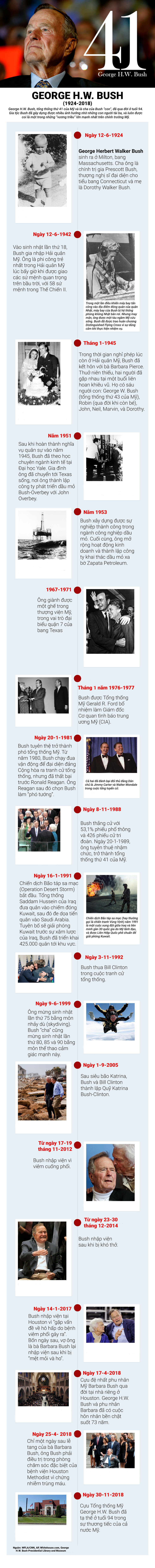 Cuộc đời và sự nghiệp của Tổng thống Bush cha - Ảnh 1.