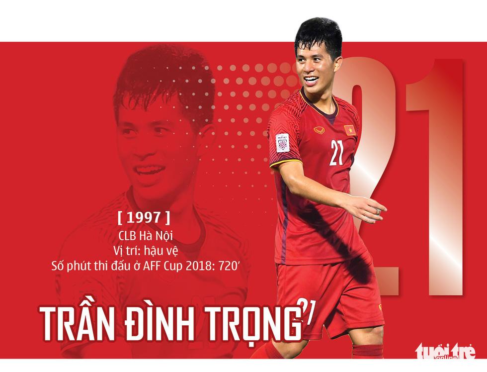Chân dung HLV Park và 23 nhà vô địch AFF Cup 2018 - Ảnh 9.