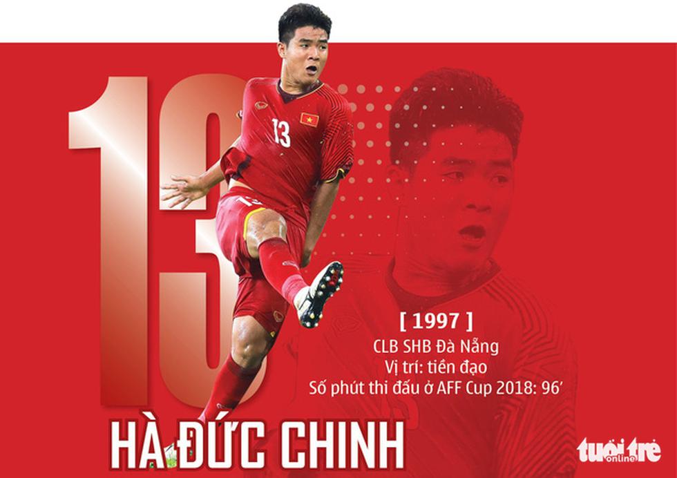 Chân dung HLV Park và 23 nhà vô địch AFF Cup 2018 - Ảnh 19.