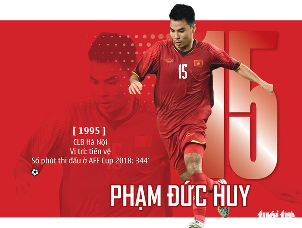 Chân dung HLV Park và 23 nhà vô địch AFF Cup 2018 - Ảnh 6.