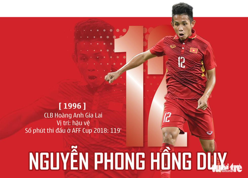 Chân dung HLV Park và 23 nhà vô địch AFF Cup 2018 - Ảnh 18.