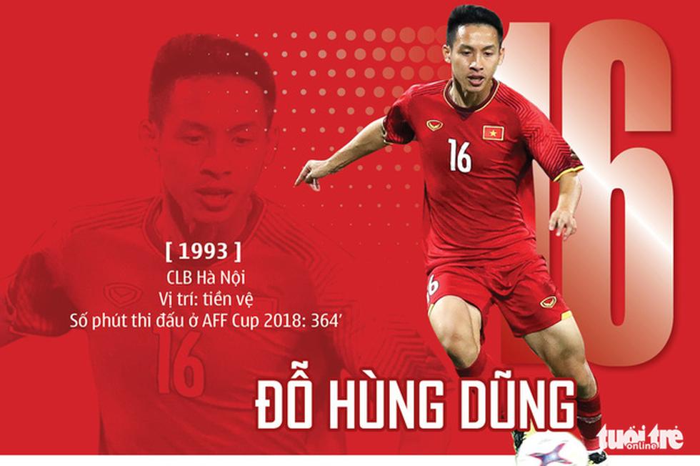 Chân dung HLV Park và 23 nhà vô địch AFF Cup 2018 - Ảnh 12.