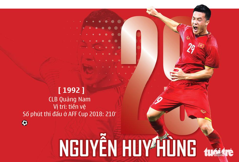 Chân dung HLV Park và 23 nhà vô địch AFF Cup 2018 - Ảnh 15.