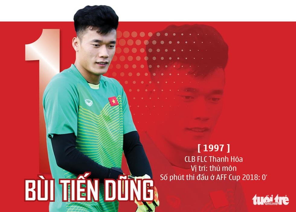 Chân dung HLV Park và 23 nhà vô địch AFF Cup 2018 - Ảnh 24.