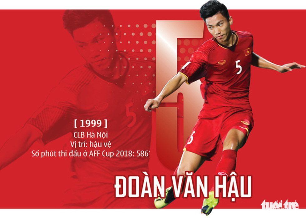 Chân dung HLV Park và 23 nhà vô địch AFF Cup 2018 - Ảnh 11.