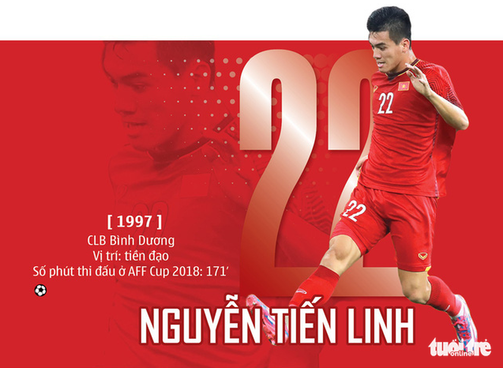 Chân dung HLV Park và 23 nhà vô địch AFF Cup 2018 - Ảnh 16.