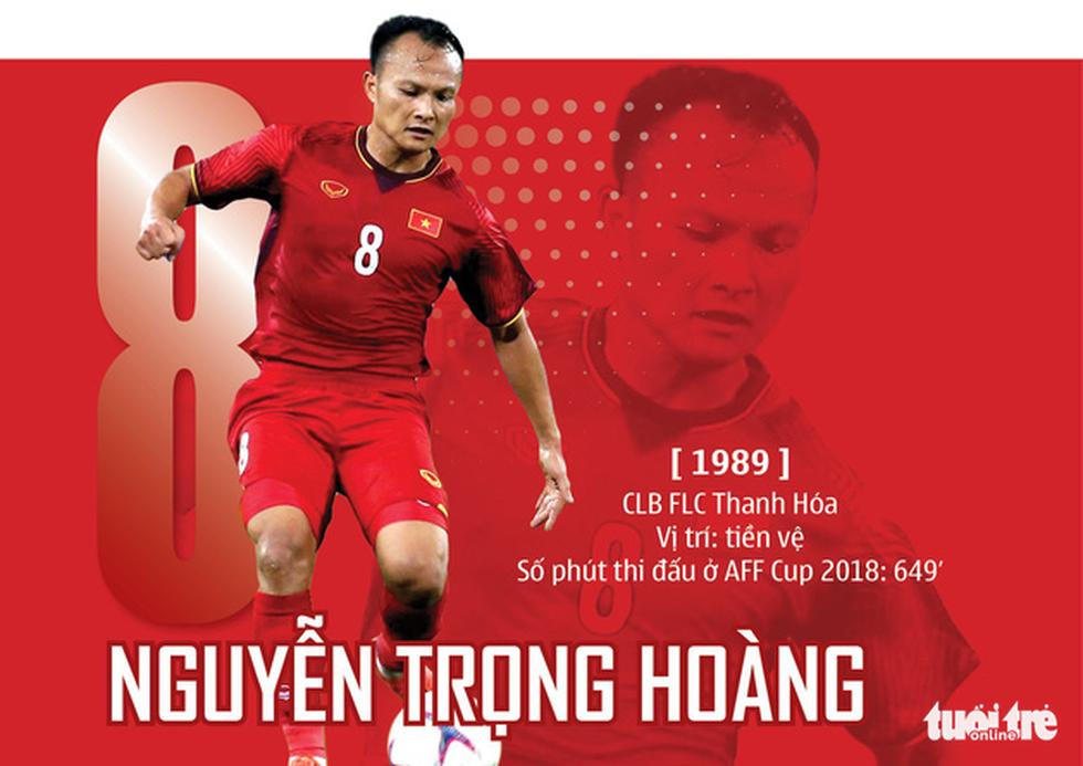 Chân dung HLV Park và 23 nhà vô địch AFF Cup 2018 - Ảnh 13.