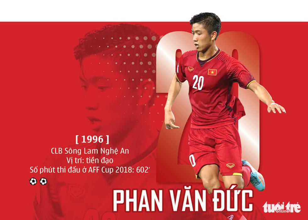 Chân dung HLV Park và 23 nhà vô địch AFF Cup 2018 - Ảnh 5.