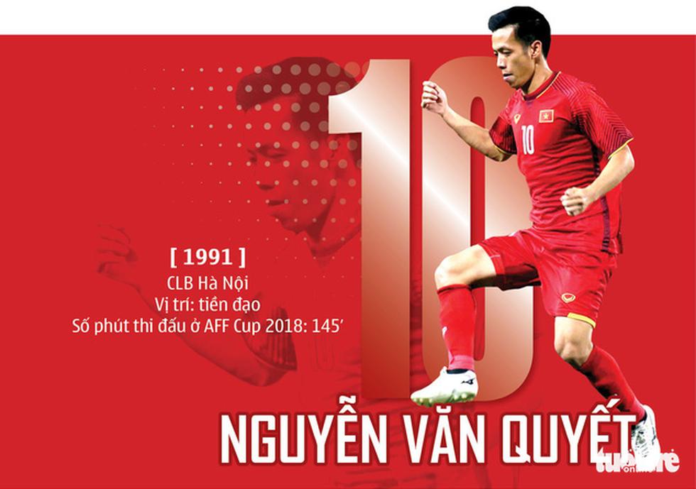 Chân dung HLV Park và 23 nhà vô địch AFF Cup 2018 - Ảnh 17.