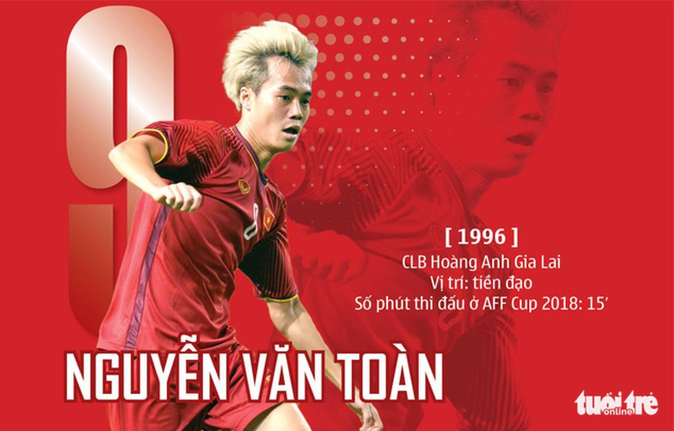 Chân dung HLV Park và 23 nhà vô địch AFF Cup 2018 - Ảnh 20.