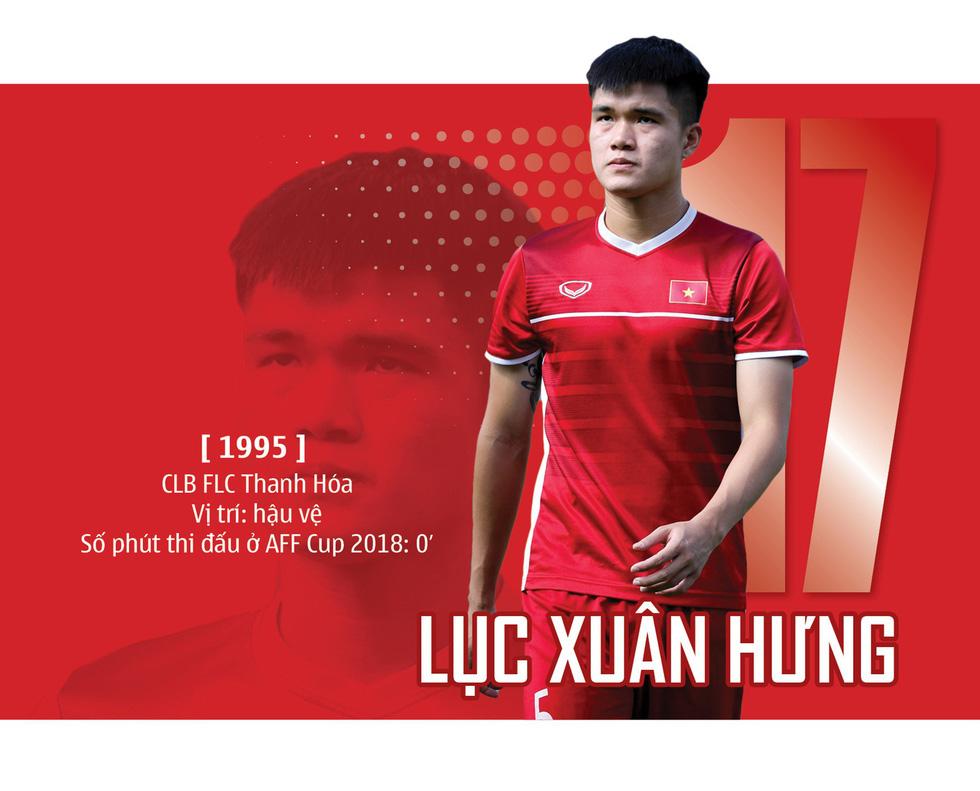 Chân dung HLV Park và 23 nhà vô địch AFF Cup 2018 - Ảnh 22.