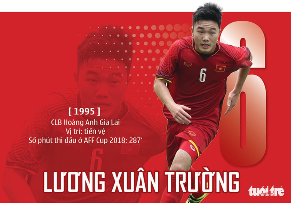 Chân dung HLV Park và 23 nhà vô địch AFF Cup 2018 - Ảnh 14.