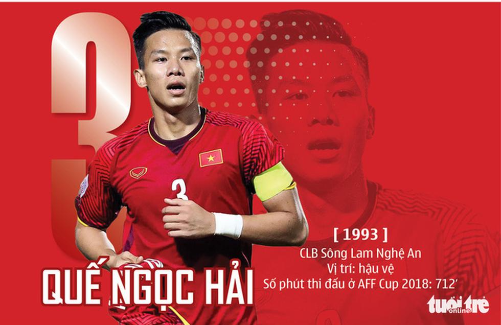 Chân dung HLV Park và 23 nhà vô địch AFF Cup 2018 - Ảnh 8.