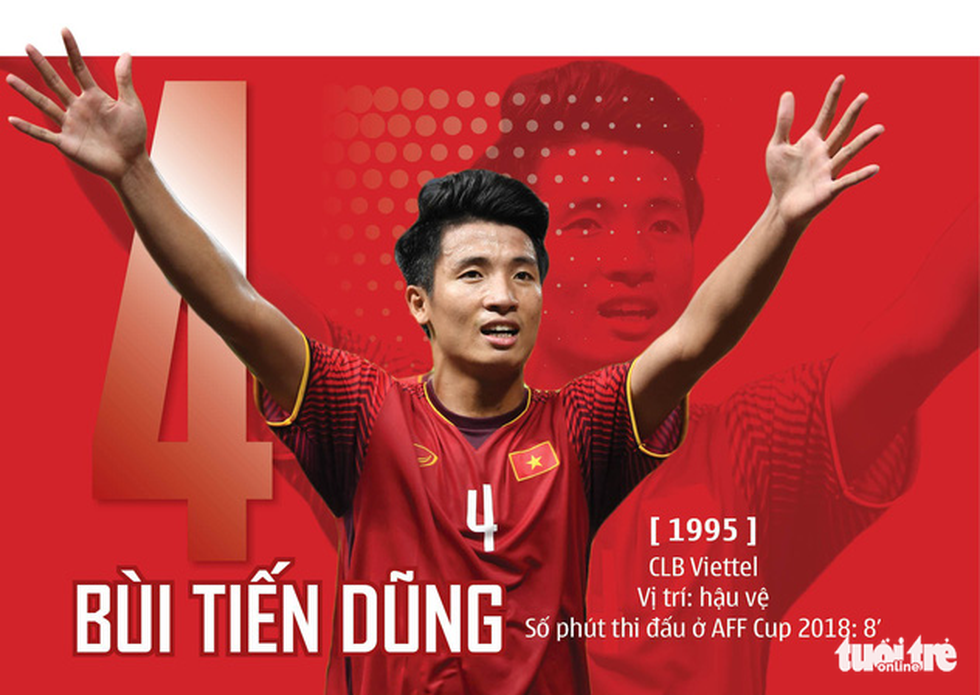 Chân dung HLV Park và 23 nhà vô địch AFF Cup 2018 - Ảnh 21.