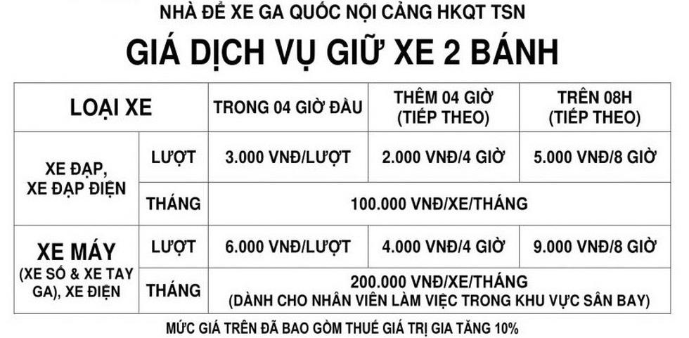 Sắp tăng giá giữ xe ở sân bay Tân Sơn Nhất - Ảnh 2.