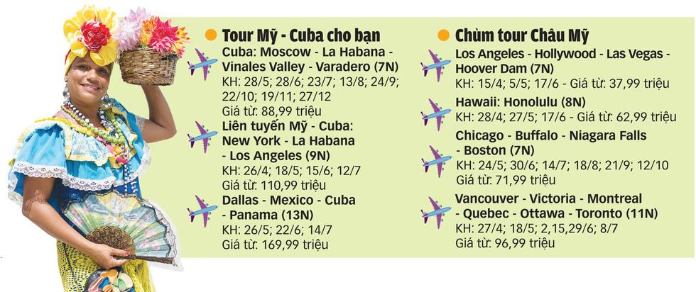 Đi Mỹ - Cuba:  Du hành từ quá khứ đến hiện tại - Ảnh 5.