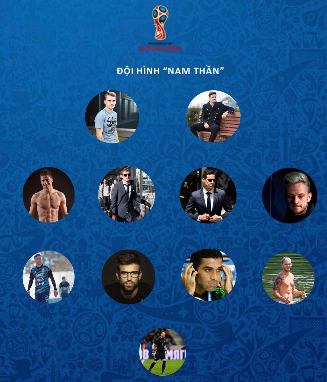 Ngắm đội hình 11 nam thần đẹp trai nhất World Cup 2018 - Ảnh 1.