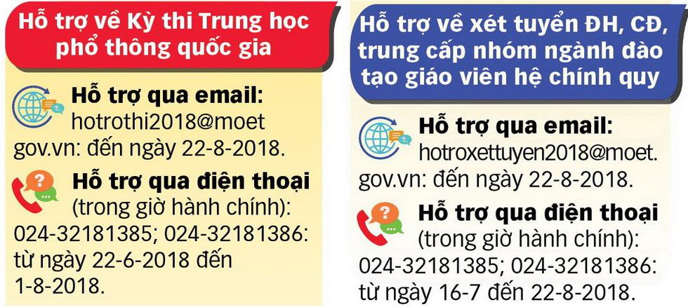 Cẩm nang bỏ túi cho thí sinh thi THPT quốc gia 2018 - Ảnh 3.