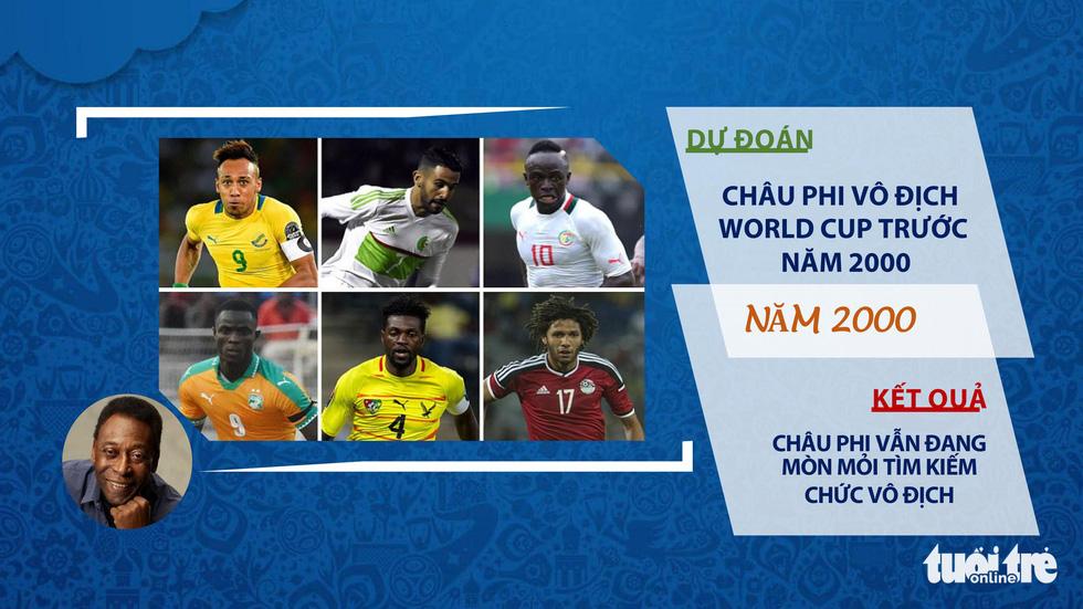Thắng hú vía trận thứ 2, Brazil mong Pele giữ phong độ... đoán trật lất - Ảnh 5.