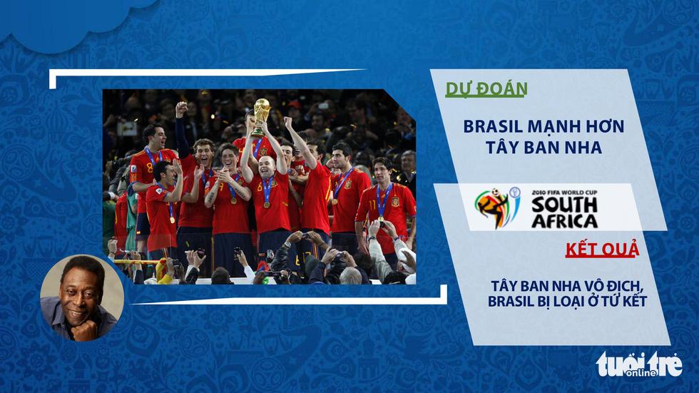 Thắng hú vía trận thứ 2, Brazil mong Pele giữ phong độ... đoán trật lất - Ảnh 3.