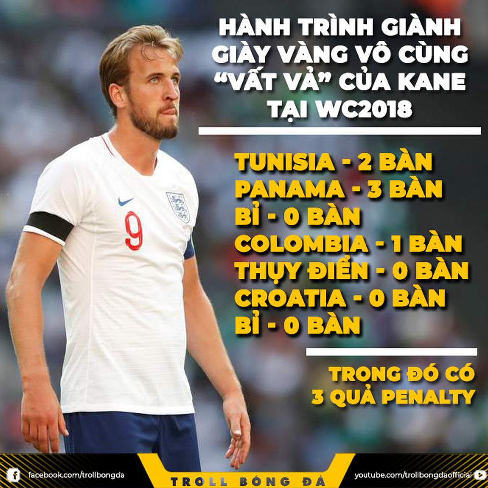Dân mạng Việt trao thêm danh hiệu cho danh thủ World Cup - Ảnh 13.